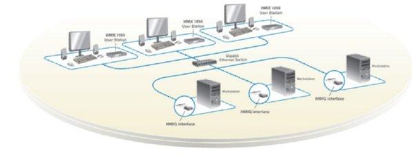 Desktop-over-IP